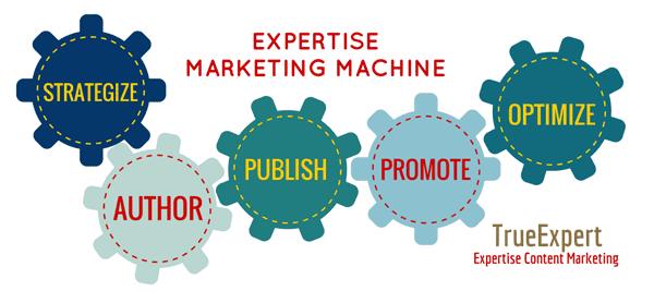 expertise-marketing-machine